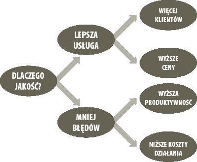 PZWL cz. 1