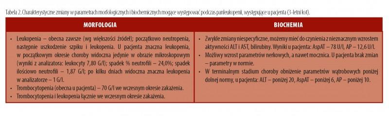 Strony od 9_WETERYNARIA_7_8_2014_ROZKLADOWKI