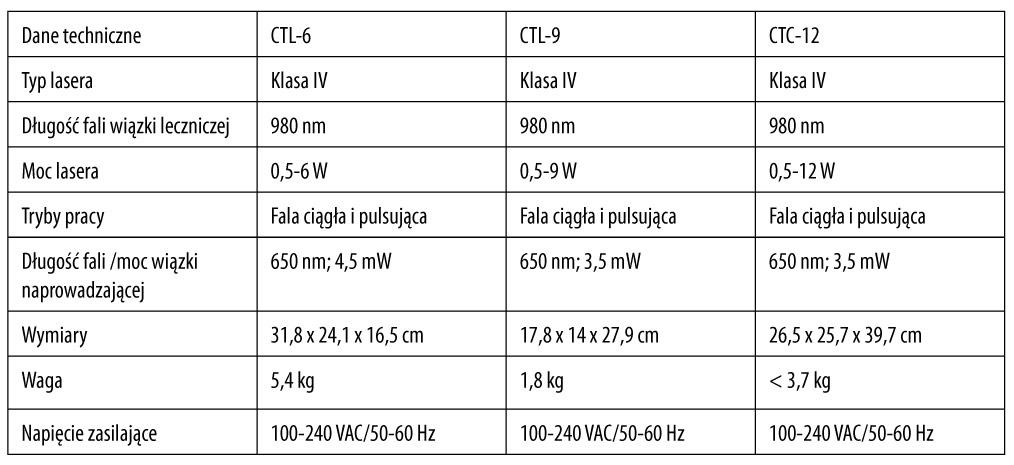 tabelka4