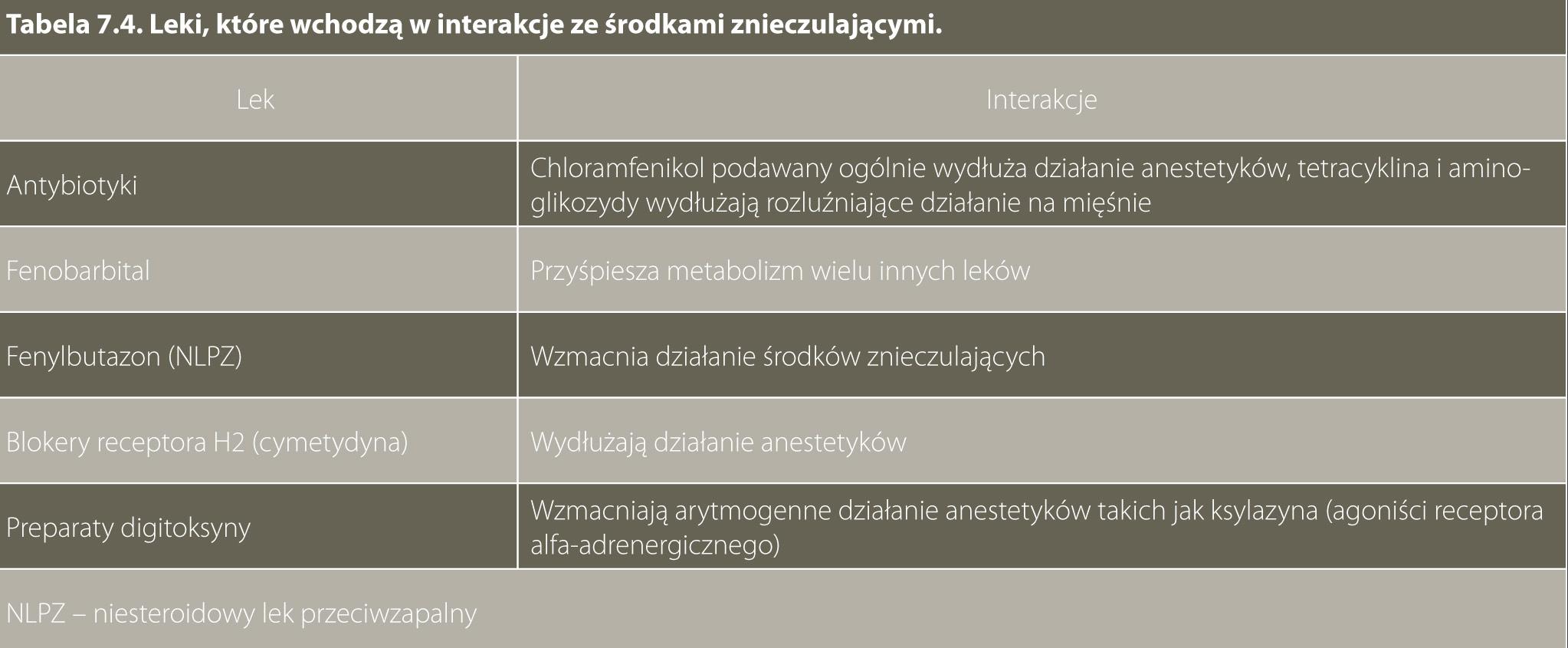 tabela7.4
